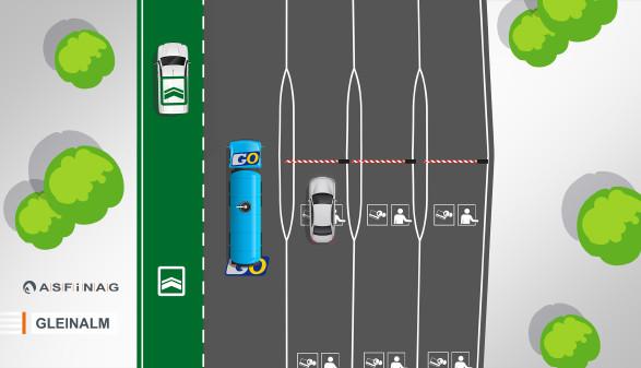 Links befindet sich künftig die grüne Spur für Pkw, daneben die Go-Maut-Spur für Lkw. © Asfinag, AK Stmk