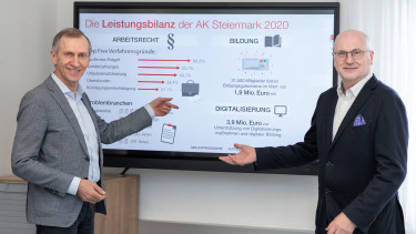 AK-Präsident Josef Pesserl (l.) und AK-Direktor Wolfgang Bartosch sind stolz auf die geleistete Arbeit. © Temel, AK Stmk